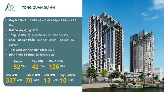 Khu căn hộ kết hợp TTTM bậc nhất Q.8 TP.HCM giá chỉ 2,6 tỷ/ căn