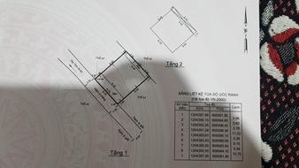 Chính chủ bán gấp 2 nhà đất Thủ Đức, nhà mới xây rất đẹp, sổ đầy đủ, LH 0919583202